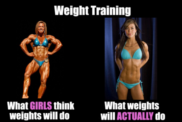 weight girls meme lifting weights for building curves a 5 step guide